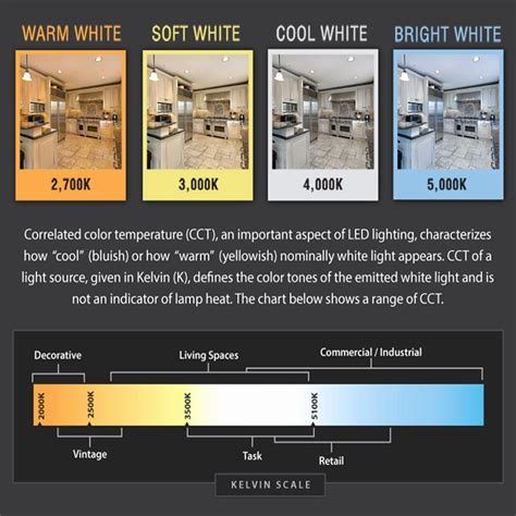 led light color temperature led light color temperature chart narsu ogradysmoving co