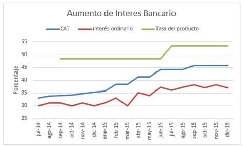 taza de interes prestamos 2016 tarjetas de credito bancolombia tasas de interes