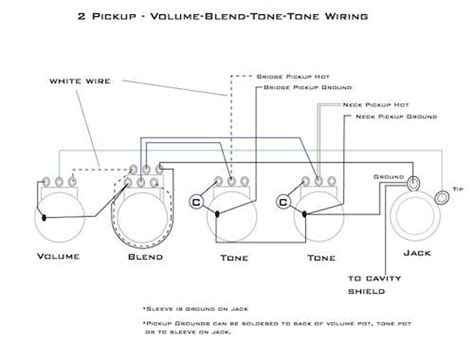 volume blend tone wiring diagram 32 wiring diagram