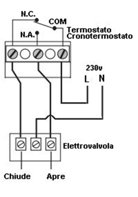 collegamento termostato caldaia collegamento termostato caldaia america s best lifechangers