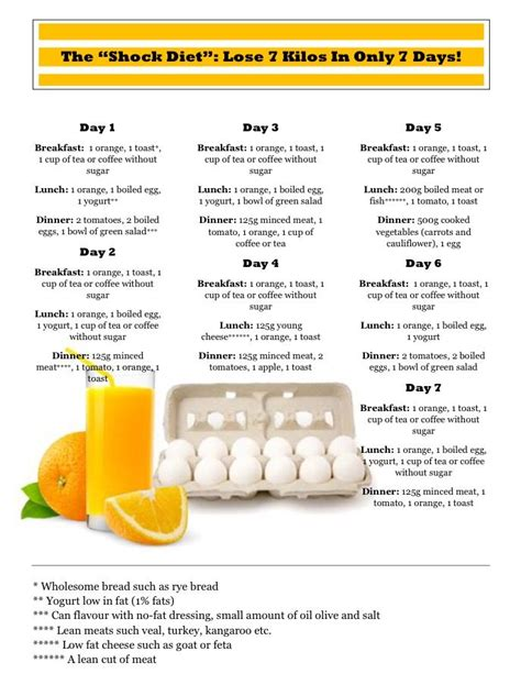 Eggs On A Detox Diet by 25 Best Ideas About 7 Day Diet On
