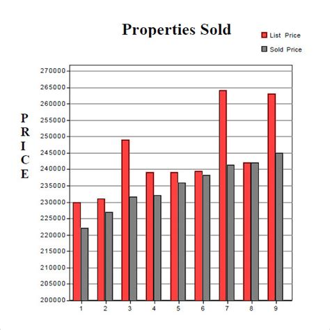 sle real estate market analysis 7 exles format