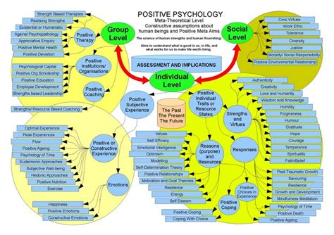 1 in 10 adolescents are using rugs positive psychology great compilation web site social