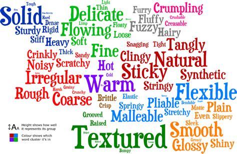 pattern describing words texturelab edinburgh people thomas methven the