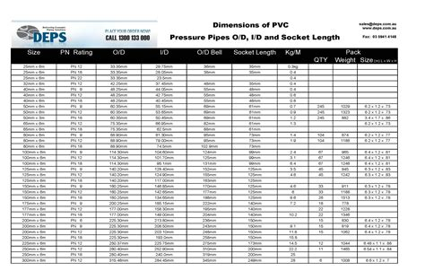 Pipa Aluminium 1 Inch pvc pipe sizes images pipe size and schedule