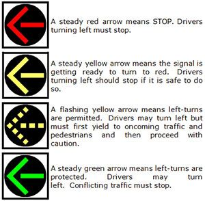 what does a flashing yellow light mean oh it s a fya 171 on the move