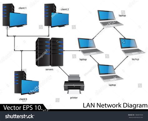 on lan lan network diagram vector illustrator eps stock vector