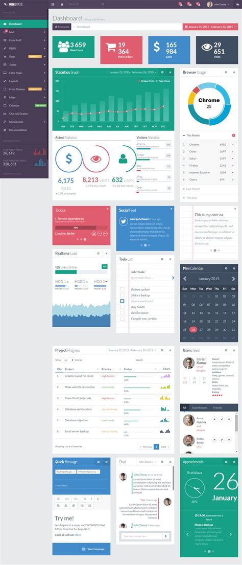 angularjs layout exle 25 best ideas about excel dashboard templates on