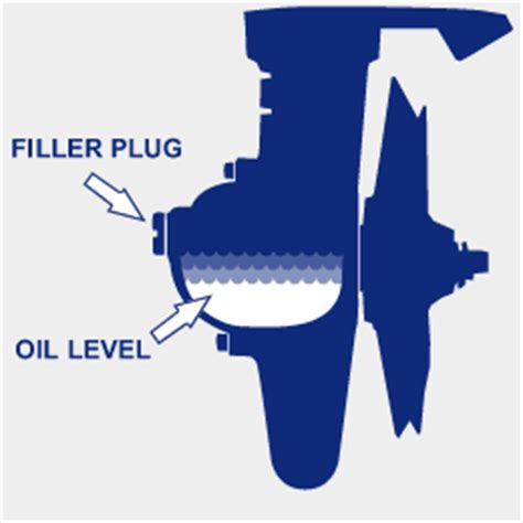 outboard boat motor freezing weather british seagull outboard motors gear oil sae 140 sae 90