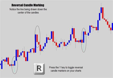 reversal pattern recognition awesome candlestick pattern recognition indicator mt4