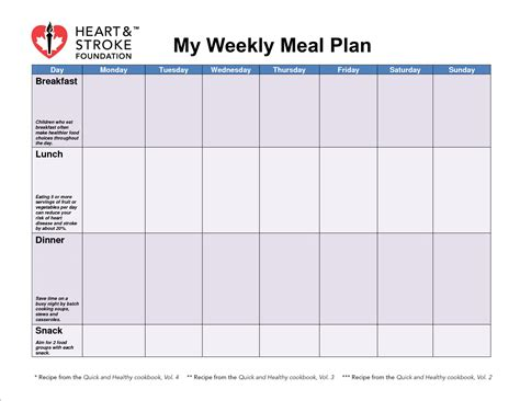 weekly diet template healthy on a budget girlonamission net