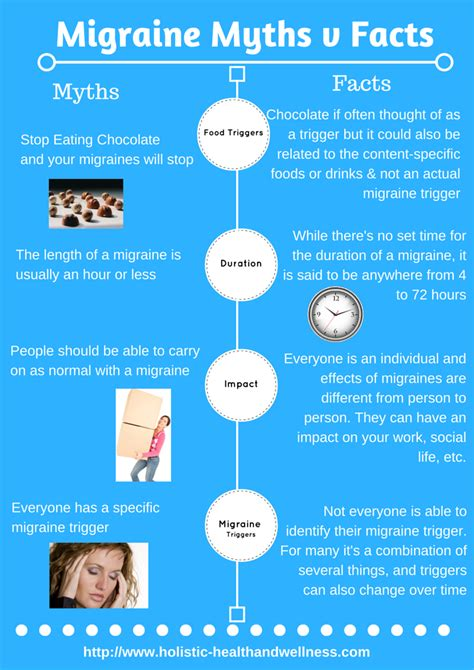 Detox Facts Myths by Migraine Myths And Facts Holistic Health And Wellness