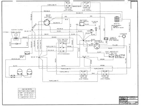 husqvarna wiring harness wiring diagram with description