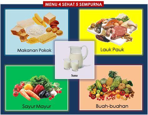 gambar piramida makanan   sehat  sempurna freewaremini