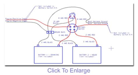 smart switch charger configuration boat wiring easy  install ezacdc marine electrical