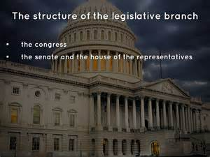 what are the two houses of the legislative branch what are the two houses of the legislative branch 28 images legislative branch by