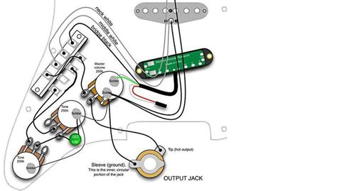 seymour duncan wiring strat website of nosarook