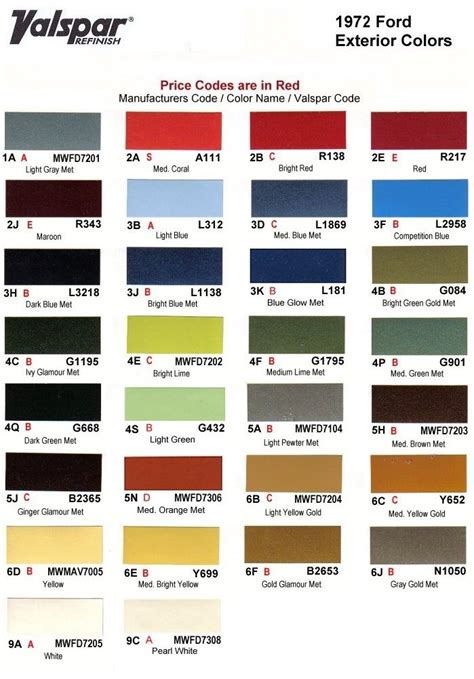 pin ford mustang color chart on 2017 2018 best cars reviews