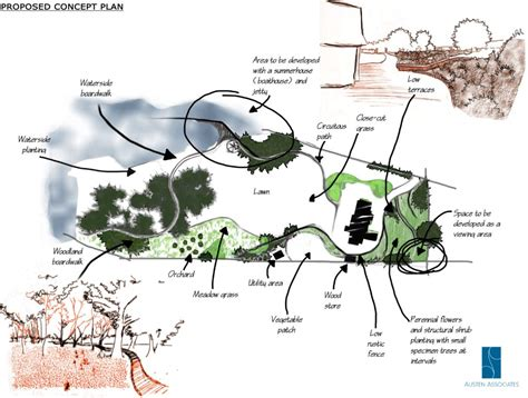 homepage design concepts concept garden design plans tim austen garden designs