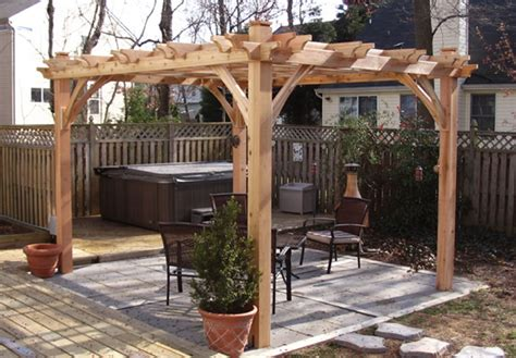 types of pergola kits