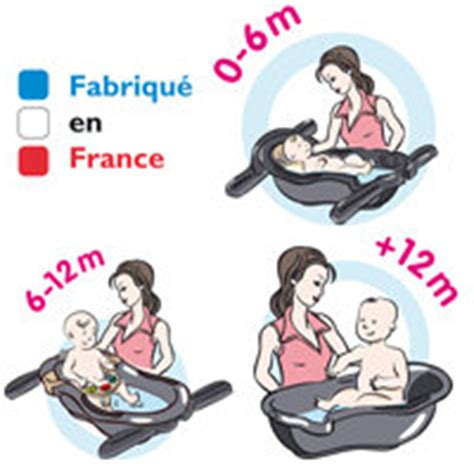 baignoire evolutive tigex baignoire evolutive anatomy tigex