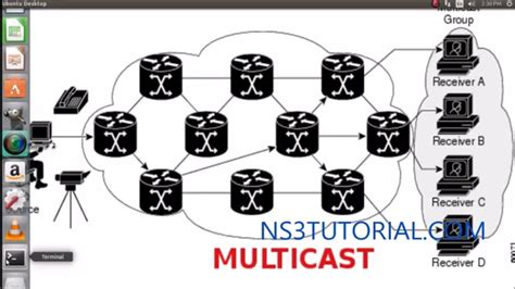 youtube ns3 tutorial multicast protocol projects using ns3 simulator youtube