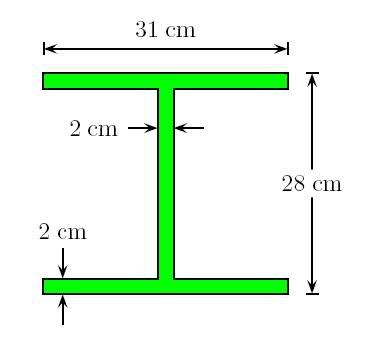 i beam cross section dimensions calculating the mass and number of atoms of a structural i