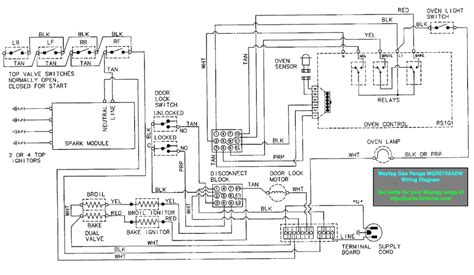 maytag dryer wiring diagram agnitum me
