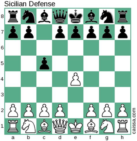 Sicilian Defense sicilian defence chess forums chess