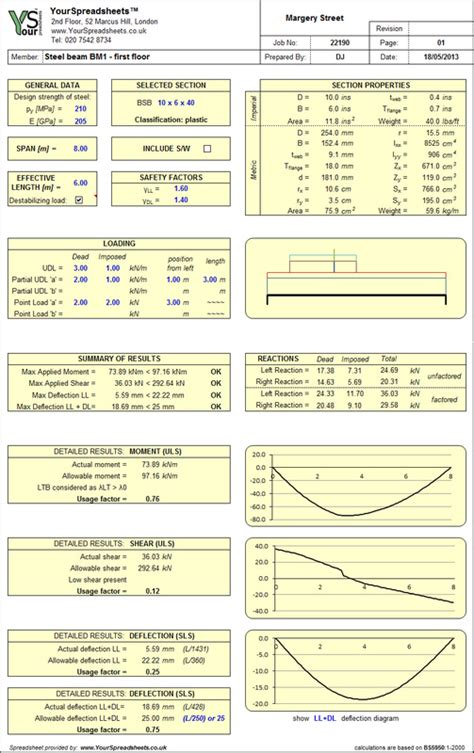 rsc steel section steel beam historical sections design spreadsheet to bs