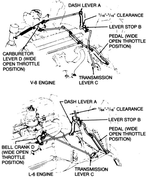 electronic throttle control 1956 chevrolet corvette transmission control repair guides automatic transmission adjustments autozone com