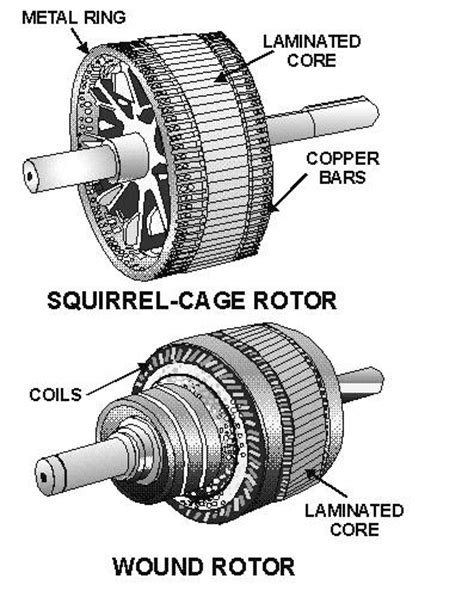 reactance of induction motor rotor reactance of induction motor 28 images labvolt series by festo didactic three phase