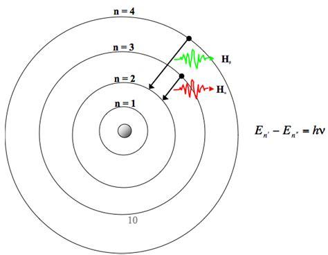 bohr diagram definition bohr diagrams of elements imageresizertool
