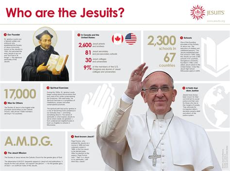 Who Are The Pope Francis Represents Jesuit Ideal Of Spirit