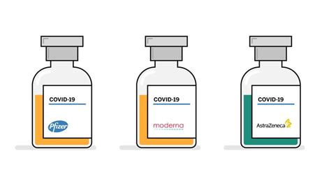 covid   spain  differences   pfizer