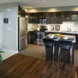 how a lot does it cost to transform a kitchen in