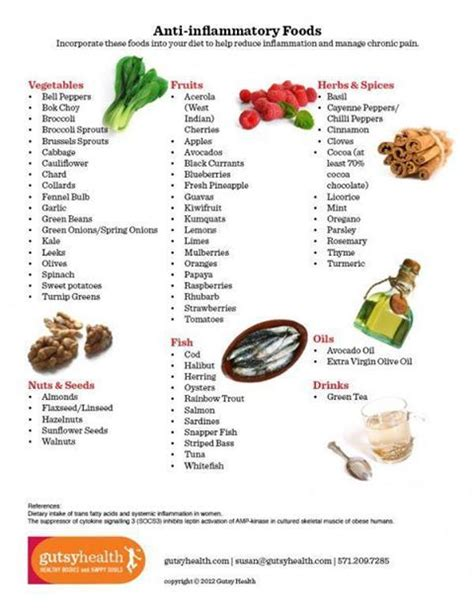 Detox Fruits And Vegetables List by 17 Best Images About Antioxidant Anti Inflammatory Fruit