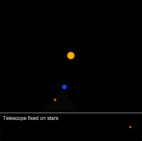 geocentric model simulator of solar system the heliocentric model modelling the solar system khan
