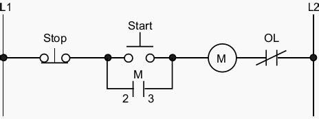 ladder diagram start stop motor starter switch