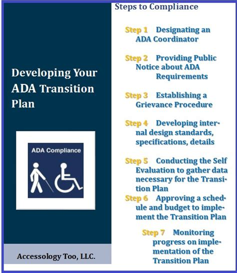 Ada Implementation Plan Ada Transition Plan Template
