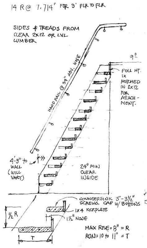 Alternate Tread (ladder stair or Jefferson Stair)