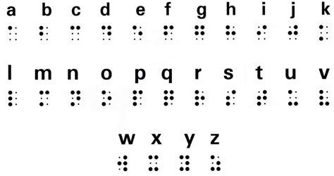 Abc Blinds Braille Translator Lingojam