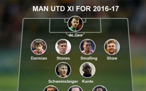 www man u new signing for 2016 manchester united new signings 2016