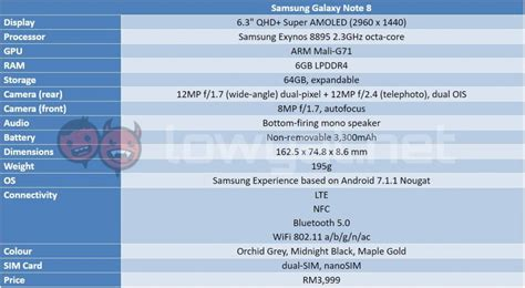 samsung galaxy note 8 review return to form lowyat net