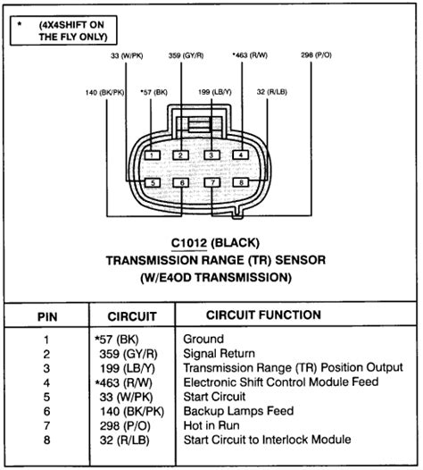 wiring diagram on a safty neutral switch 8 pin what colar