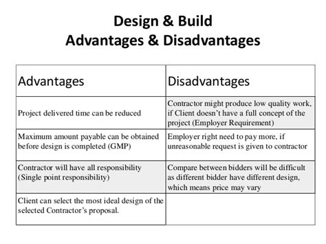 design and build contract advantages and disadvantages professional practice 1 presentation