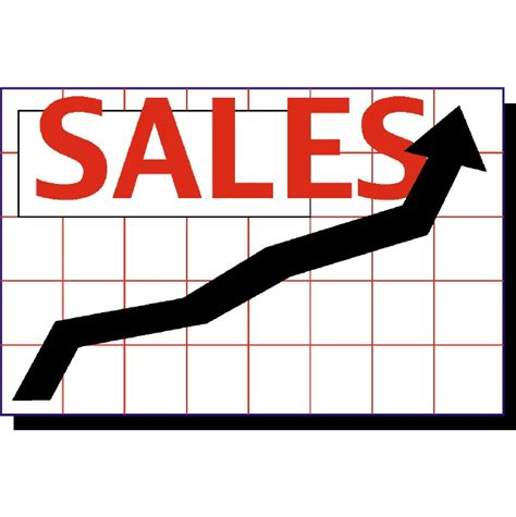 guidelines on setting goals when selling