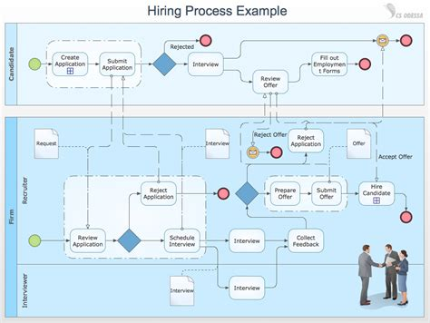 business process mapping visio lean manufacturing six sigma guidelines to
