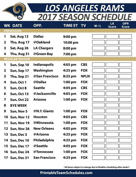 Can You Sue A Doctor For Wrong Diagnosis by 2018 Printable Los Angeles Rams Schedule 28 Images