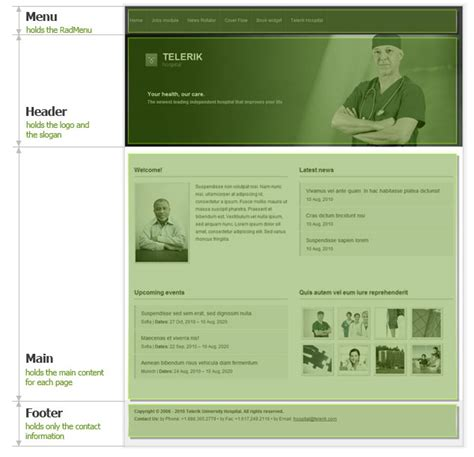sitefinity template create the layout template sitefinity cms pages
